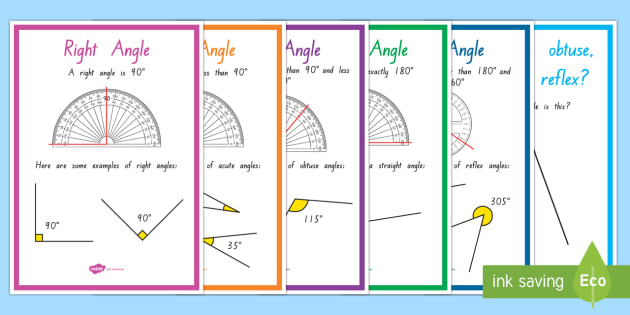 Types Of Angles : Types of angles display posters geometry reflex