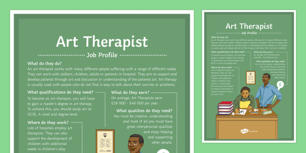 Art Therapist Job Profile A4 Display Poster art therapy