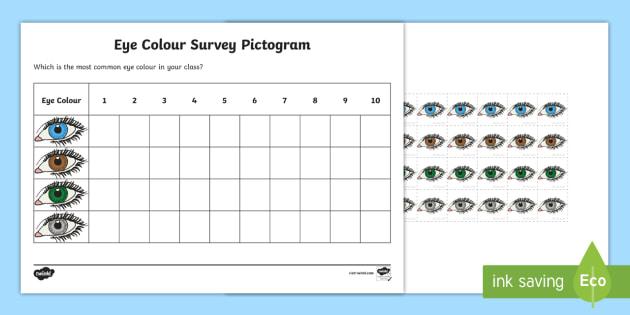 Eye Colour Survey Pictogram Eye Colour Pictogram Ourselves All