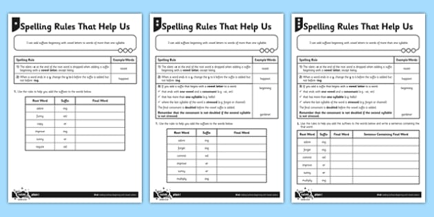 Adding Suffixes Beginning with Vowels Differentiated Worksheet /