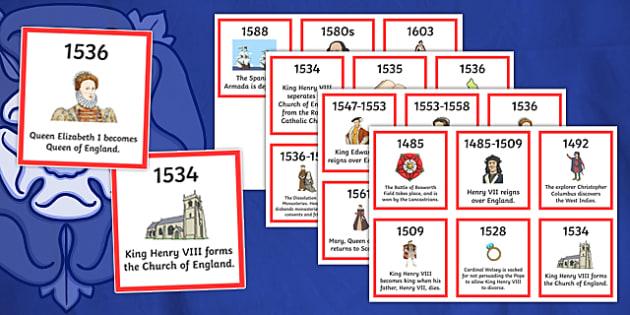 Ks2 Tudors Timelines Primary Resources Tudor