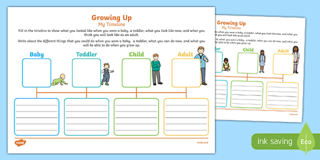 Growing up my timeline worksheet activity sheet pack growing up my timeline worksheet activity sheet pack worksheet ibookread