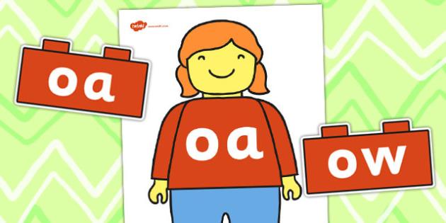Lego Man oa Sound Family Cut Outs - toys, sounds