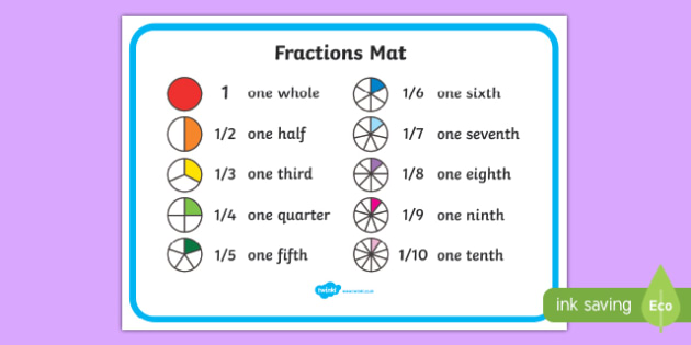 numerical fractions mat fraction numeracy fractions half