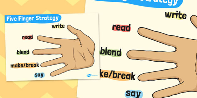 Five Finger Strategy Hand - strategy, hand, five, finger, hands