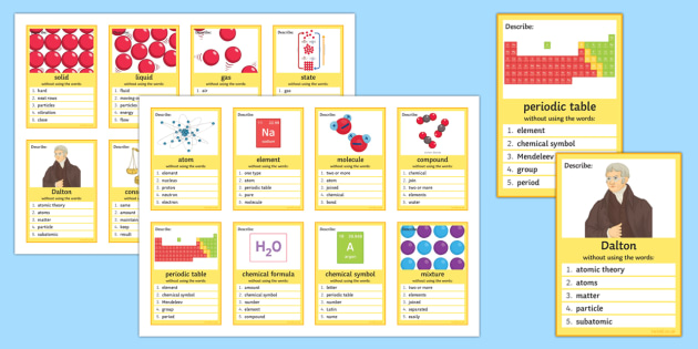 Atoms elements and compounds can you guess cards atom atoms elements and compounds can you guess cards atom element compound urtaz Images