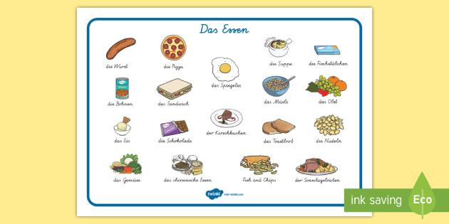 Das Essen Wortschatz: Querformat - gesund ernähren, gesund