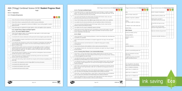 AQA Trilogy Unit 4.2 Organisation Student Progress Sheet - Student Progress Sheets, AQA, RAG sheet, Unit 4.2 Organisation
