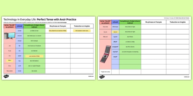 Technology Themed Perfect Tense with Avoir Writing Worksheet / Activity Sheet French - verb, translation, translate, past, mobile, internet, computer, social, media