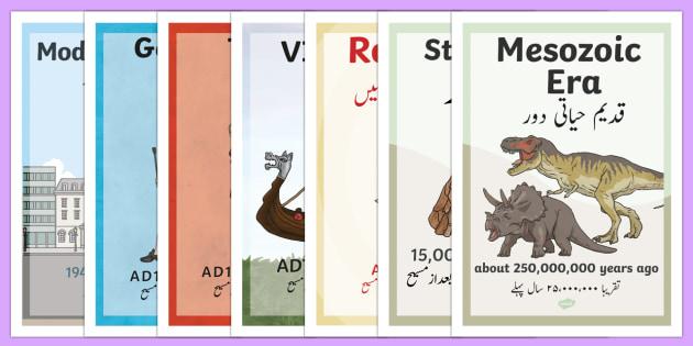 British History Timeline Posters English/Urdu - urdu, Britain, Timeline, Posters