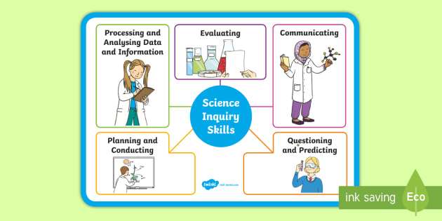 science inquiry skills display poster science australian curriculum. Black Bedroom Furniture Sets. Home Design Ideas