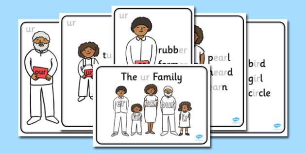 ur Sound Family Member Posters-er, er sound, sound families, er sound family, sound posters, er sound poster, poster, sounds, letters, words, literacy, ur