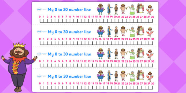 The Emperors New Clothes Number Lines 0 30 - counting aid, maths