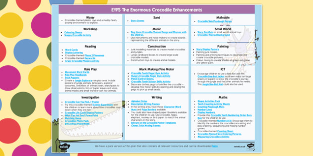EYFS Enhancement Ideas to Support Teaching on The Enormous Crocodile - Early Years, continuous provision, early years planning, adult led, The Enormous Crocodile, Roald Dahl, Africa, animals, planning