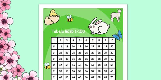 Tabela liczb 1-100 Wiosna - matematyka, liczenie