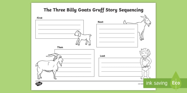 picture about Three Billy Goats Gruff Story Printable known as The 3 Billy Goats Gruff Tale Sequencing Worksheet