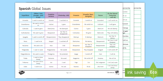 Global Issues Verb Mat Spanish  - Spanish, Grammar, verb, mat, global, issues, problems, tenses, conjugation, mperfect, present, perfe