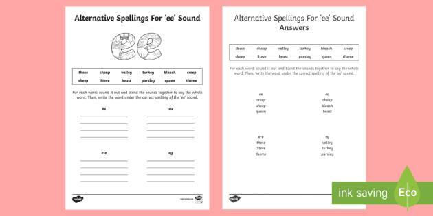 Alternative spelling homework product development manager resume sample