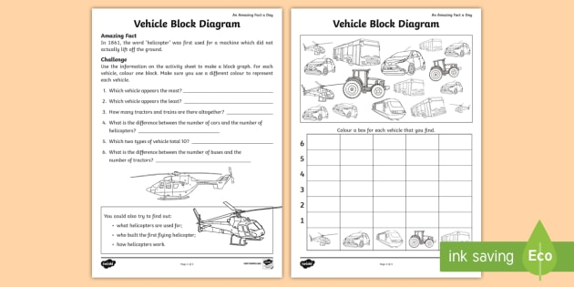 block diagram ks2 c code block diagram vehicle block diagram activity sheet - amazing fact august ... #11