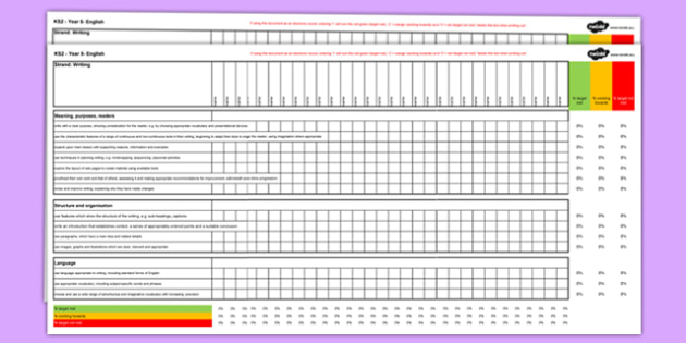 Wales KS2 Year 5 English Oracy, Reading and Writing Assessment Framework Checklist - checklist, wales, english, oracy, reading, writing, assessment