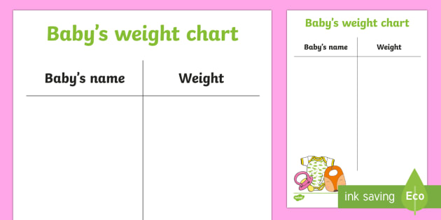 Baby Clinic Role Play Weight And Height Charts Baby Clinic