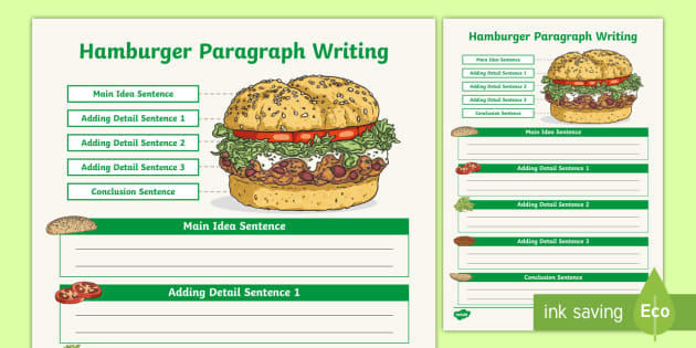 Hamburger Paragraph Organiser Template - Writing Workheet
