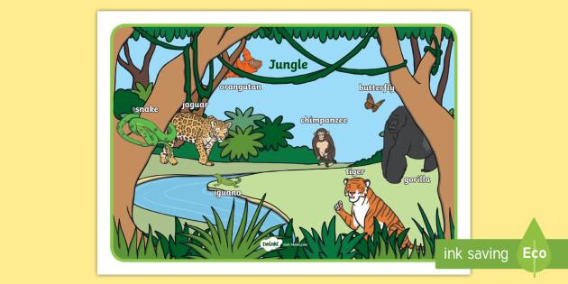 Jungle Scene Word Mat - jungle,  vocabulary mat, word mat, key words, topic words, word poster, vocabulary poster, scene words, literacy, themed word mat