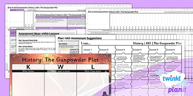 History: The Gunpowder Plot KS1 Unit Assessment Pack