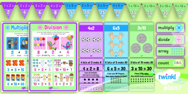 PlanIt Maths Y1 Multiplication and Division Display Pack