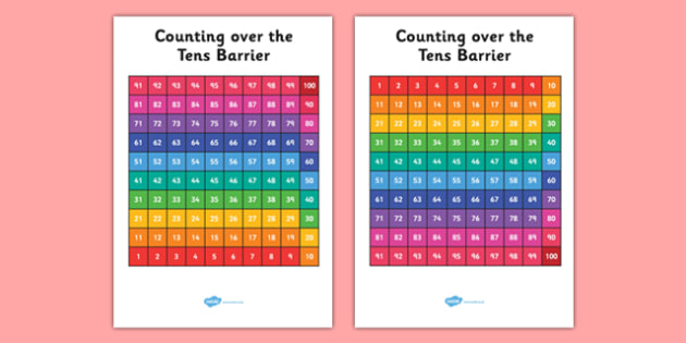 Counting Over the Tens Barrier - counting, over, tens, barrier, resource
