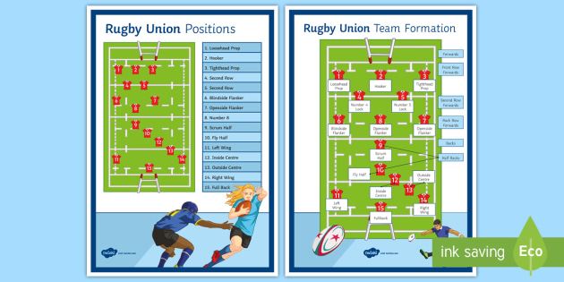 Rugby Union Team Positions A4 Display Poster Teacher Made