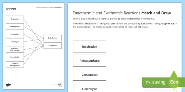 Endothermic and exothermic reactions match and draw match and endothermic and exothermic reactions match and draw match and draw gcse chemistry ccuart Gallery