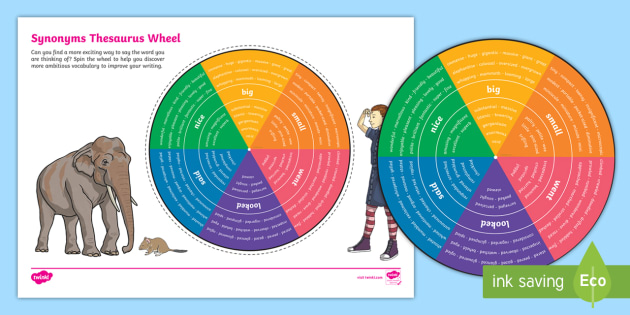 Synonyms Thesaurus Wheel Word Grid - synonyms, Antonyms, thesaurus