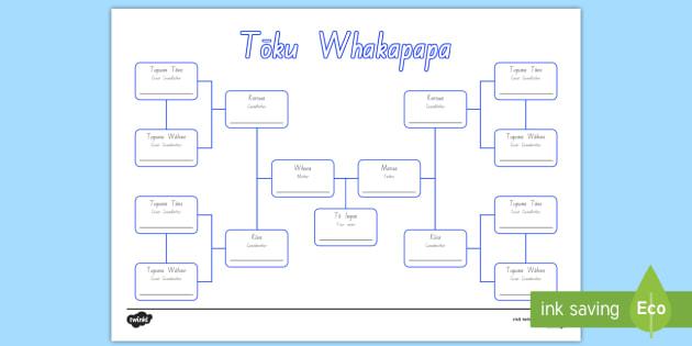 Whakapapa Template Family Tree Worksheet