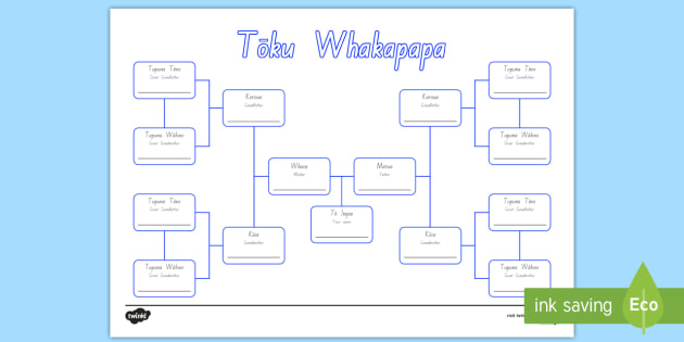 whakapapa family tree worksheet activity sheet maori te