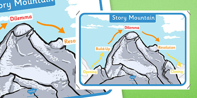 Story Mountain Display Poster (Large) - story mountain, display, poster, sign, mountain, opening, build up, dilemma, resolution, how to write a good story