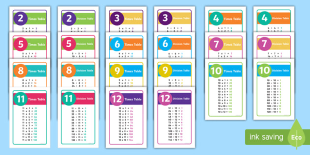 IKEA Tolsby Times and Division Tables Resource Pack - ikea tolsby frame, ikea tolsby, frame, times tables, times table, division tables, division table, prompt frame, prompt, pack