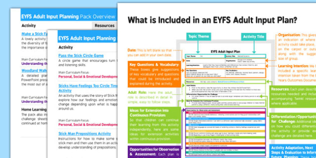 EYFS Adult Input Planning and Resource Pack Overview to Support Teaching on Stick Man - EYFS, Early Years, planning, Julia Donaldson, Woods, Forests, Christmas