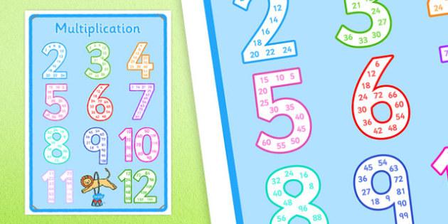 Number Multiples Display Poster - multiplication poster, multiples poster, number multiples poster, times tables poster, maths poster, numeracy poster