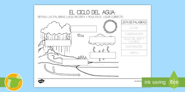 Dibujos Para Colorear Del Ciclo Del Agua Para Ninos: El Ciclo Del Agua Ficha Recortar Y Pegar Los Letreros