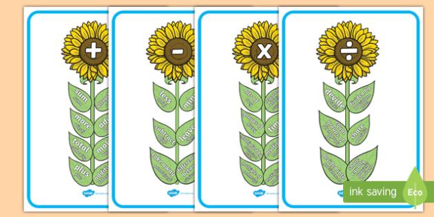 Maths Vocab Flowers Display Posters English/Polish - maths, vocabulary, flowers, vocab, addition, plus, +, adition, additon, matsh,Polish-translation