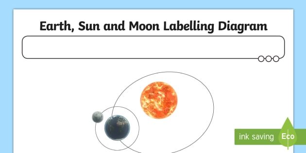 T2 S 217 Earth Sun and Moon Labelling Diagram Activity _ver_1 earth sun and moon labelling diagram activity earth sun and moon
