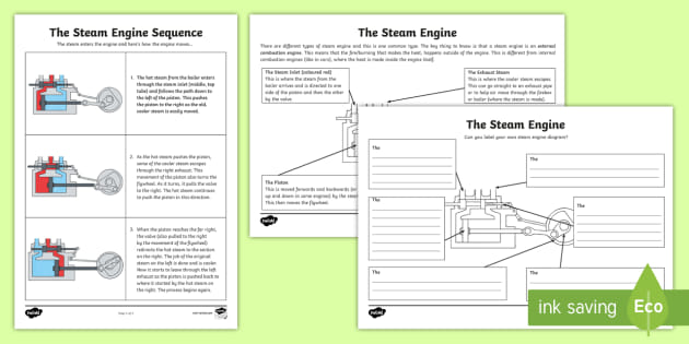 the steam engine: how it works worksheet (teacher made)  twinkl