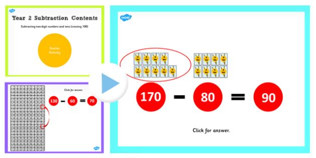 Y2 Subtracting 2 Digit Numbers Cross 100 10 Activity PowerPoint