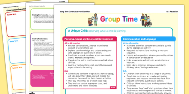 Group Time Continuous Provision Plan Posters Reception FS2 - continuous provision