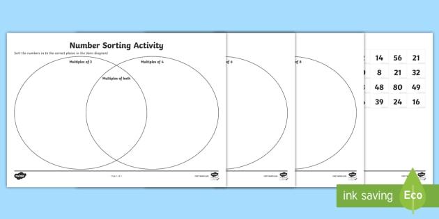 Venn Diagram Number Multiples Sorting Activity