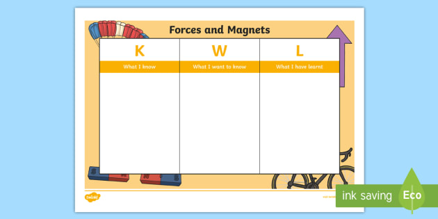 Forces and Magnets Topic KWL Grid - forces topic, kwl, grid, know