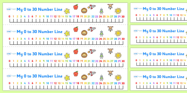 image regarding Printable Number Line 1-30 titled Totally free! - Quantities 0-30 upon a Quantity Line - Counting, Numberline