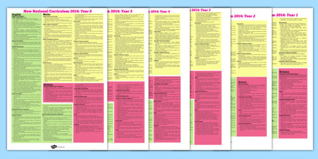 New 2014 Curriculum Maths English and Science Poster Pack Years 1-6 - poster, pack