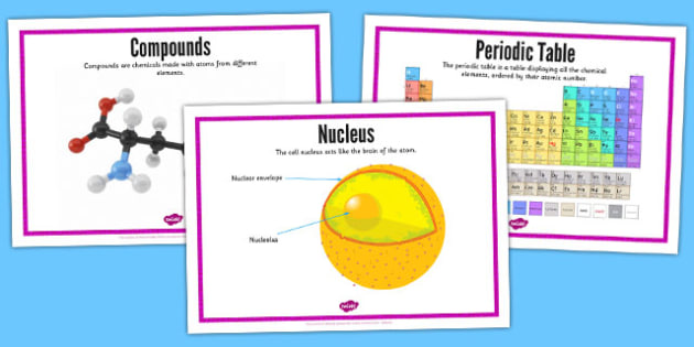 Atoms Display Poster Pack - atoms, structure, display, poster pack, poster, pack